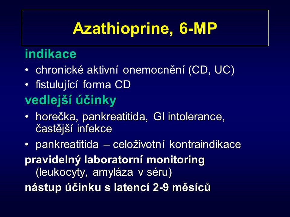 Azathioprine, 6-MP indikace vedlejší účinky
