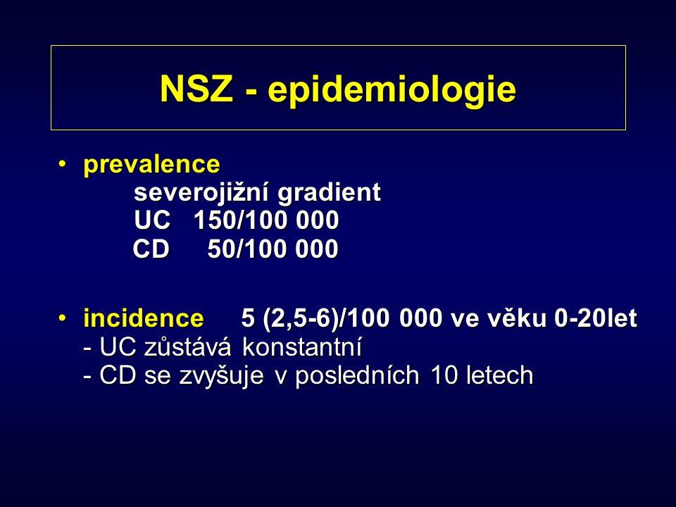 NSZ - epidemiologie prevalence severojižní gradient UC 150/100 000 CD 50/100 000.
