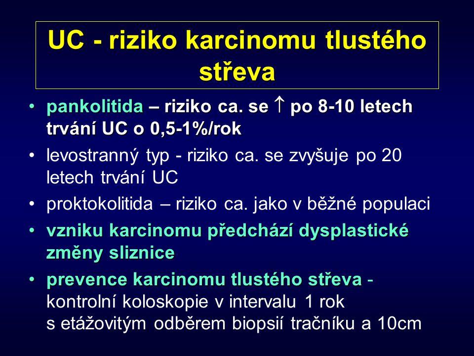 UC - riziko karcinomu tlustého střeva