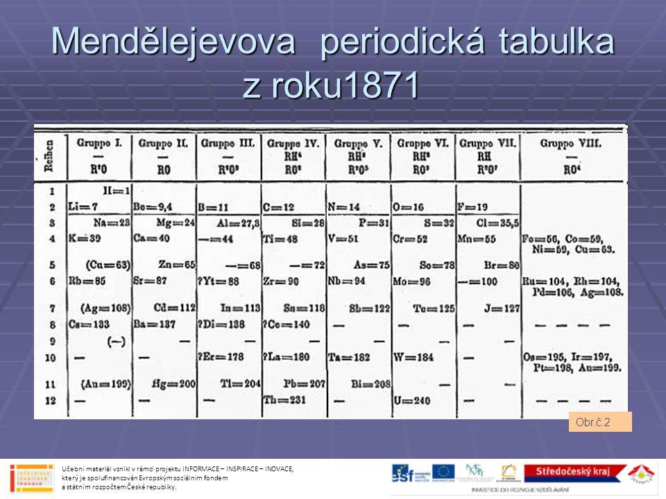 Mendělejevova periodická tabulka z roku1871