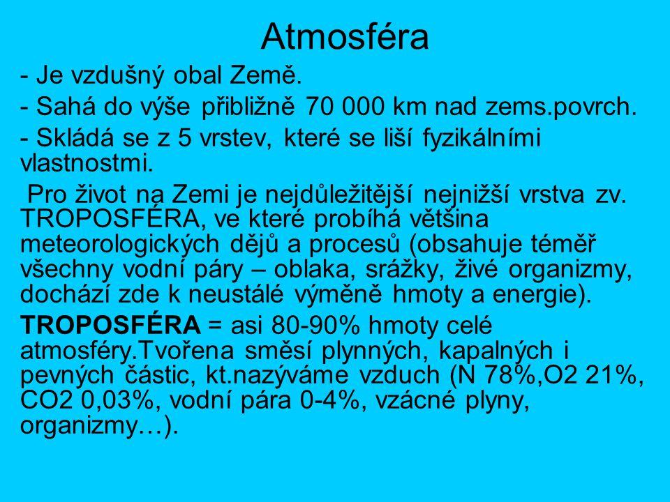 Atmosféra - Je vzdušný obal Země.