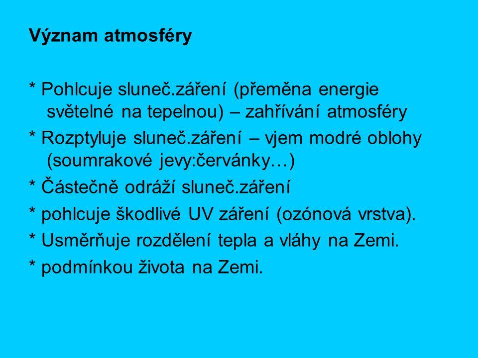 Význam atmosféry * Pohlcuje sluneč.záření (přeměna energie světelné na tepelnou) – zahřívání atmosféry.