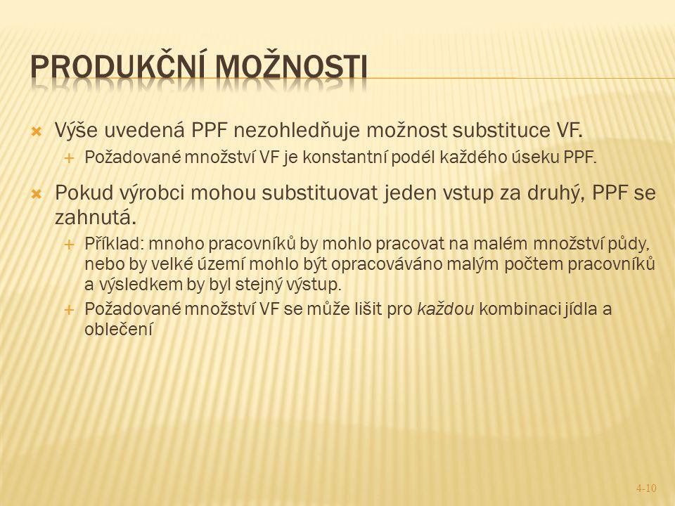 Produkční možnosti Výše uvedená PPF nezohledňuje možnost substituce VF. Požadované množství VF je konstantní podél každého úseku PPF.