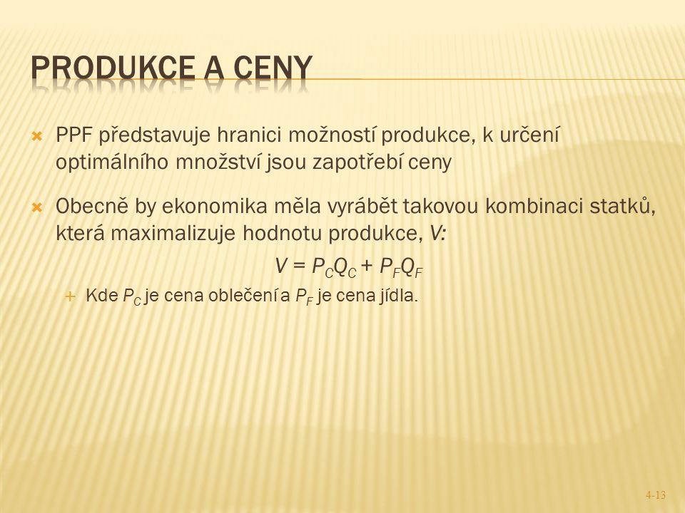 Produkce a ceny PPF představuje hranici možností produkce, k určení optimálního množství jsou zapotřebí ceny.