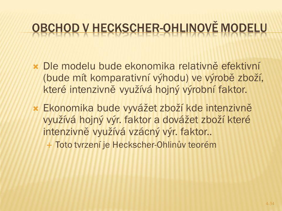 Obchod v Heckscher-Ohlinově Modelu