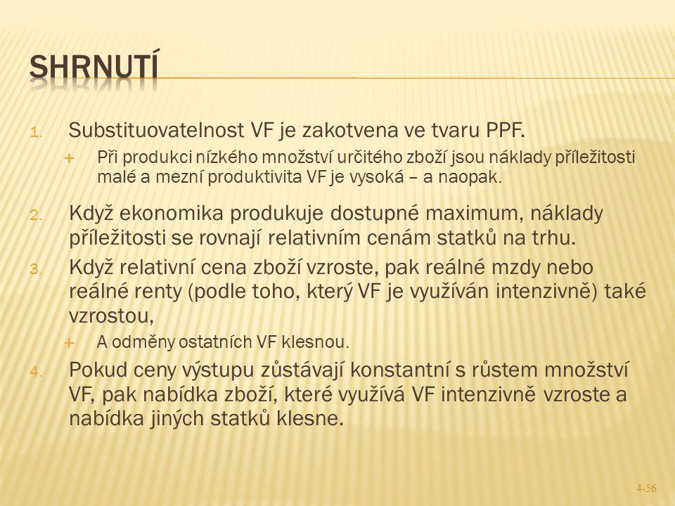 Shrnutí Substituovatelnost VF je zakotvena ve tvaru PPF.