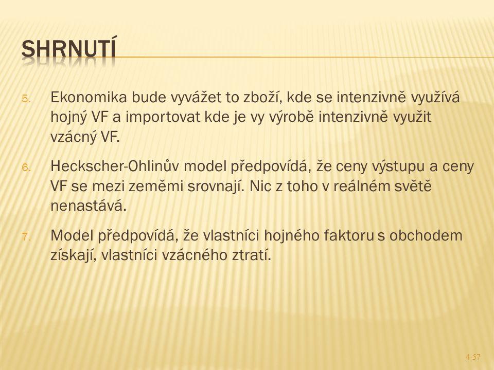 Shrnutí Ekonomika bude vyvážet to zboží, kde se intenzivně využívá hojný VF a importovat kde je vy výrobě intenzivně využit vzácný VF.
