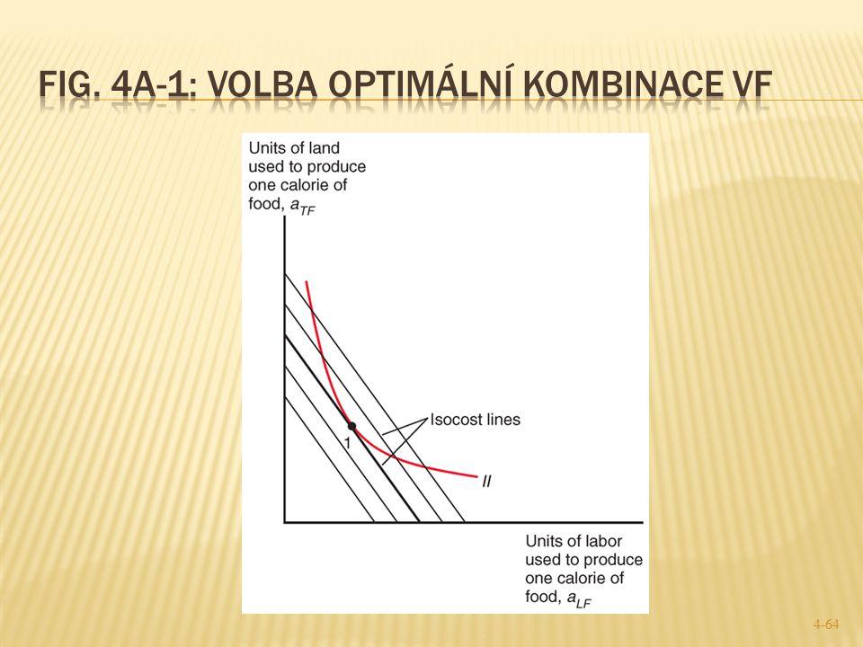Fig. 4A-1: volba optimální kombinace VF