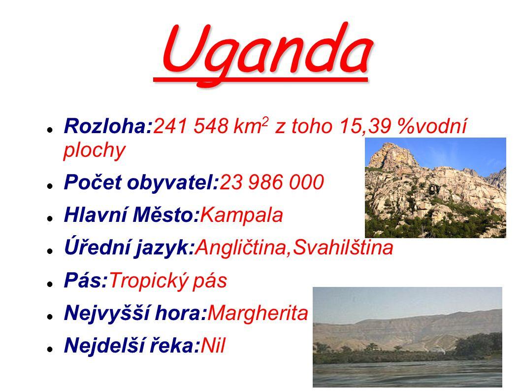 Uganda Rozloha:241 548 km2 z toho 15,39 %vodní plochy