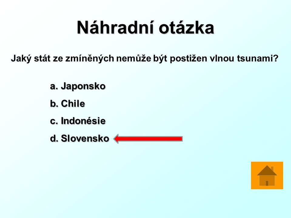 Náhradní otázka Japonsko Chile Indonésie Slovensko