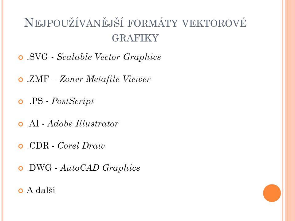 Nejpoužívanější formáty vektorové grafiky