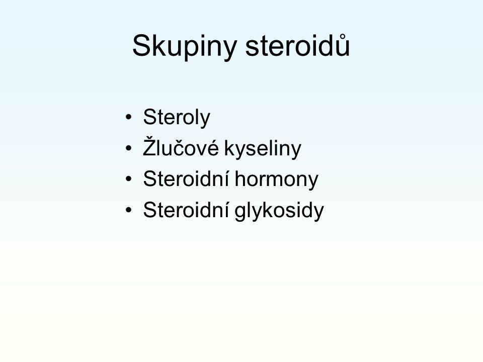 Skupiny steroidů Steroly Žlučové kyseliny Steroidní hormony