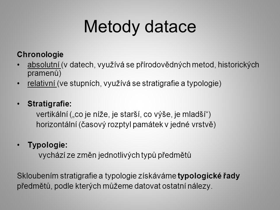 Metody datace Chronologie