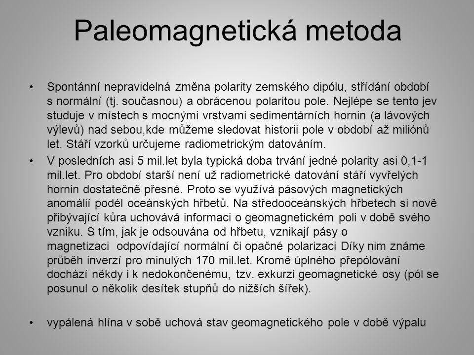 Paleomagnetická metoda