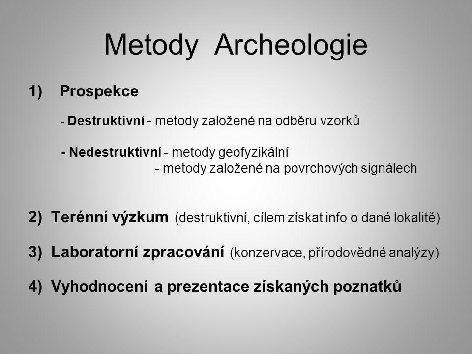 Metody Archeologie Prospekce