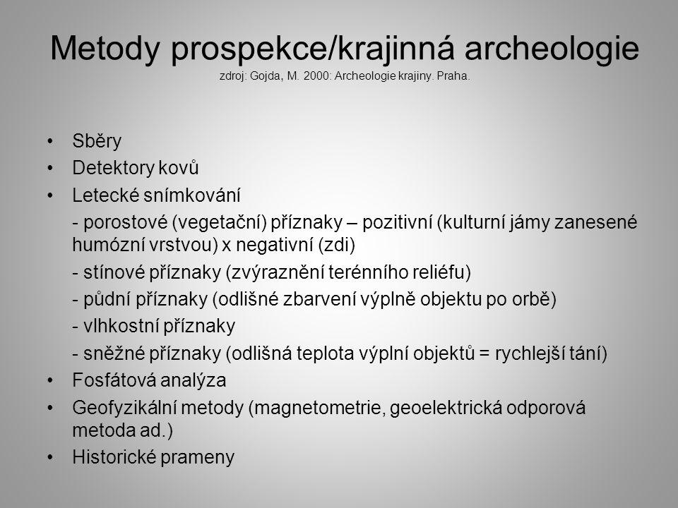 Metody prospekce/krajinná archeologie zdroj: Gojda, M