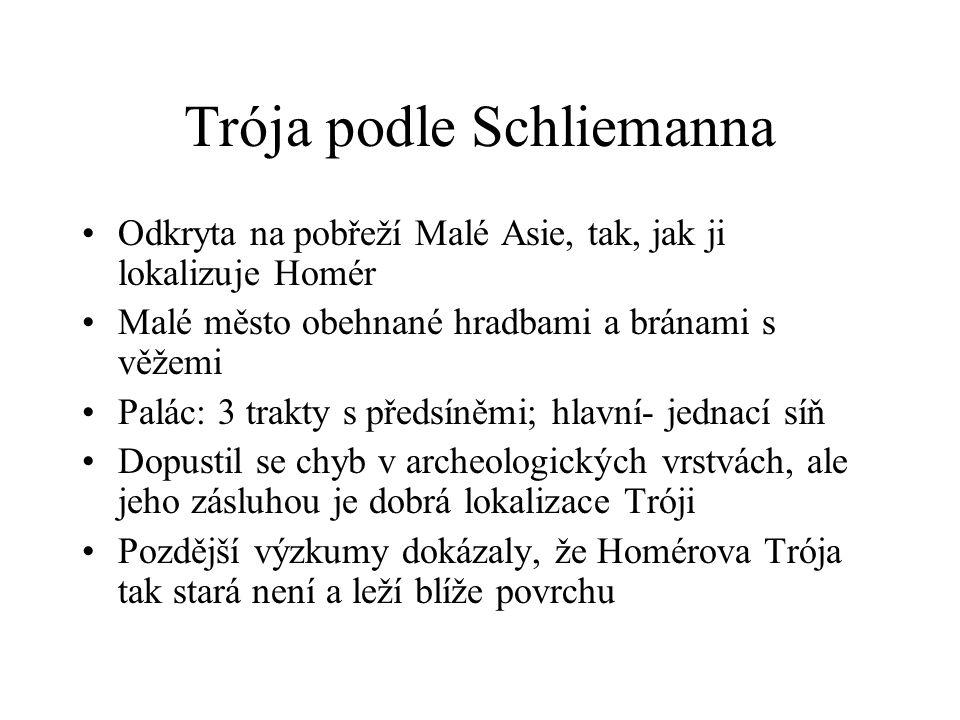 Trója podle Schliemanna