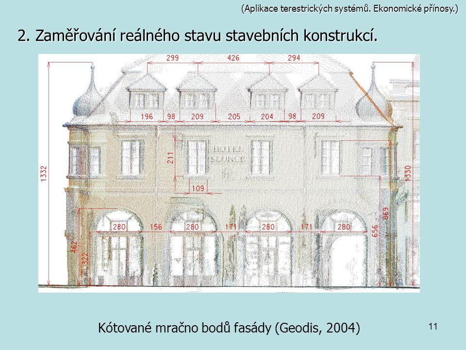 Kótované mračno bodů fasády (Geodis, 2004)