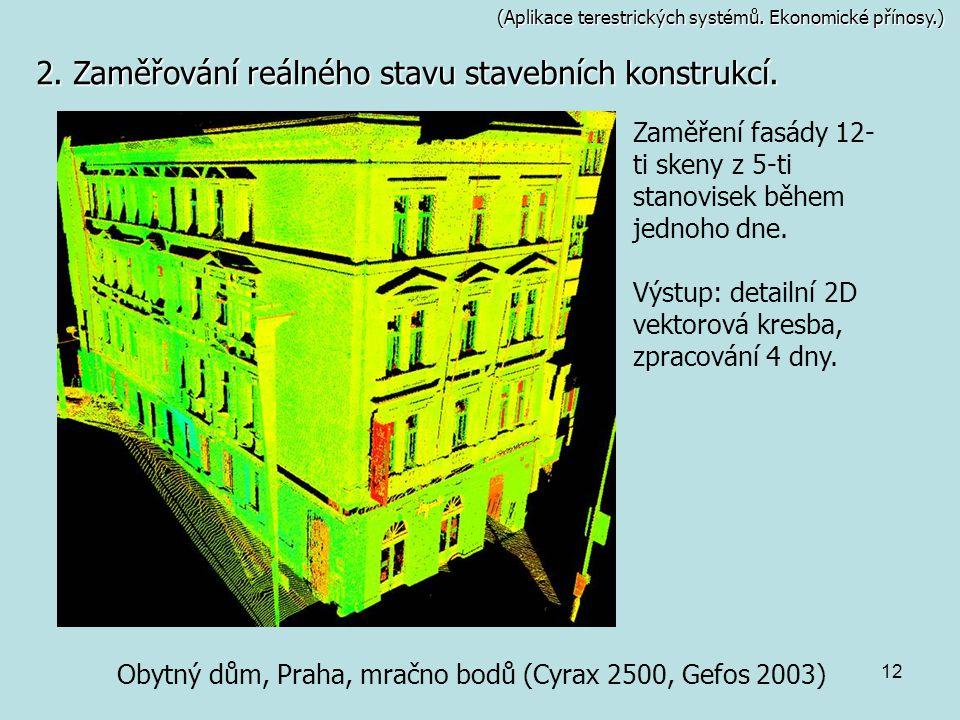 Obytný dům, Praha, mračno bodů (Cyrax 2500, Gefos 2003)