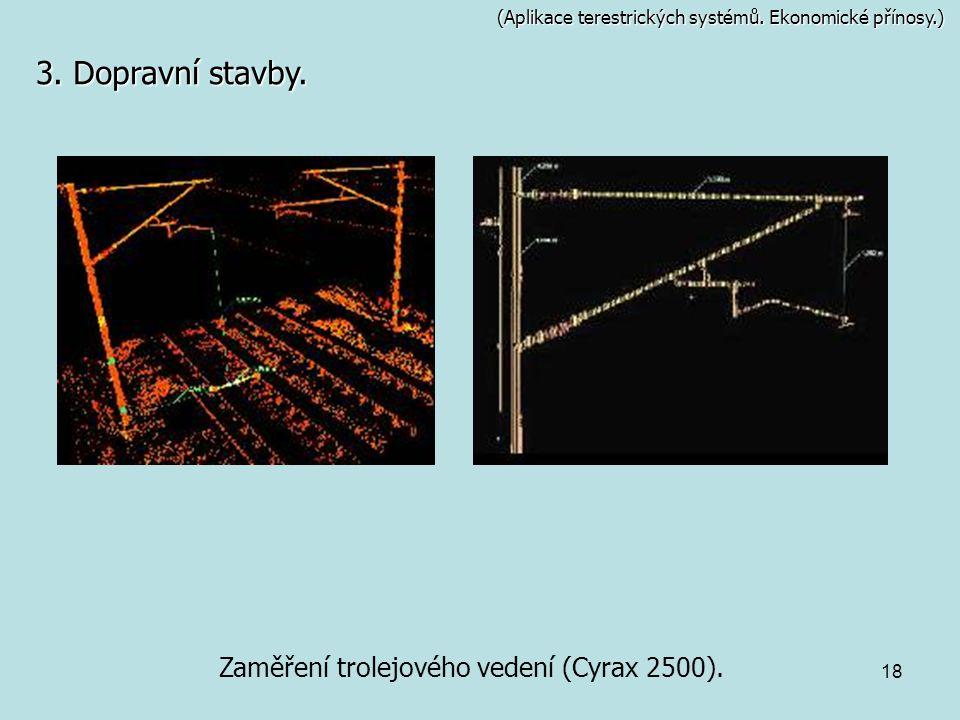 Zaměření trolejového vedení (Cyrax 2500).