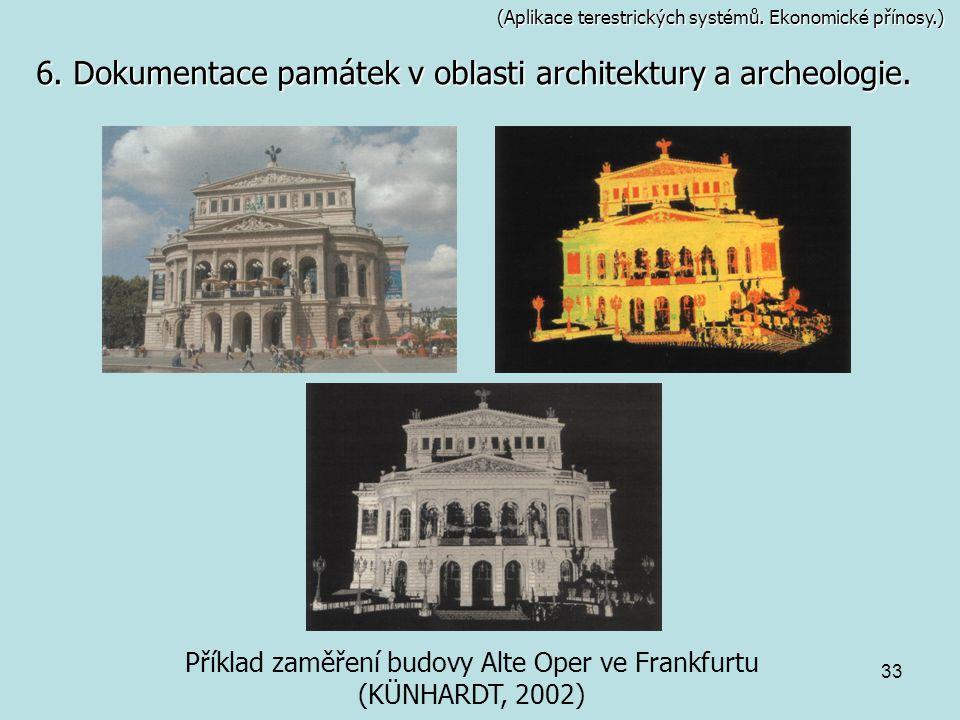 Příklad zaměření budovy Alte Oper ve Frankfurtu