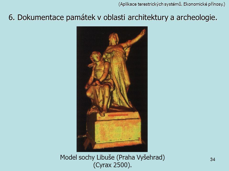 Model sochy Libuše (Praha Vyšehrad)