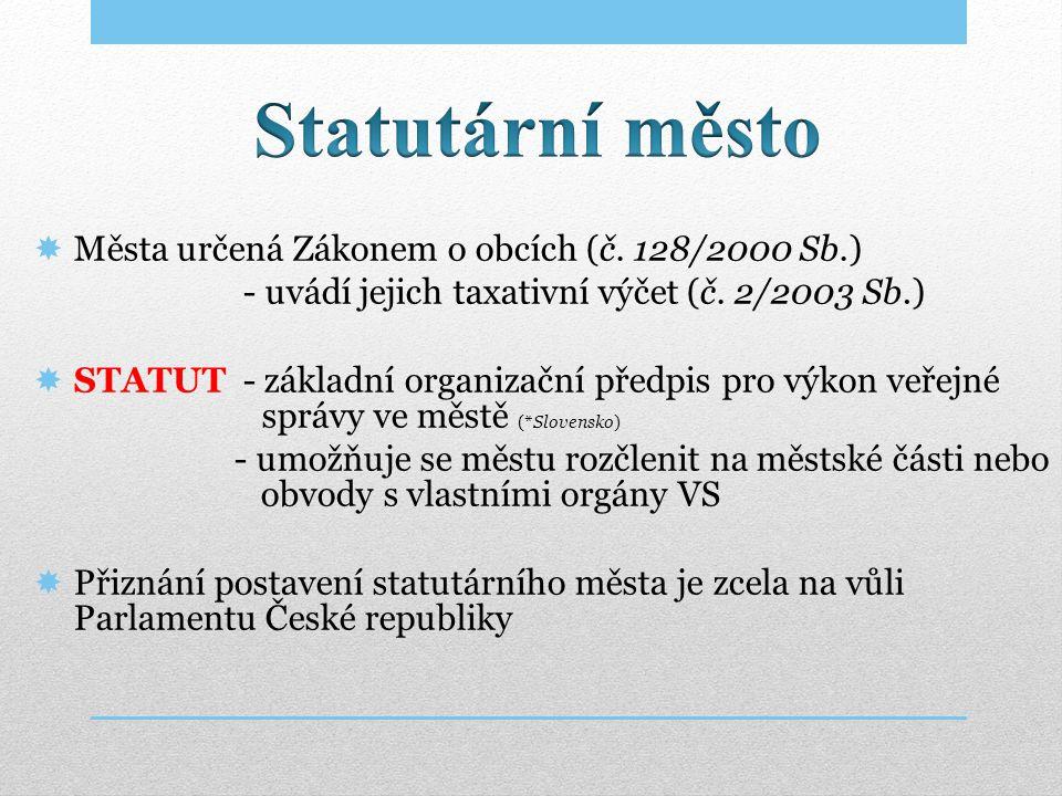 Statutární město Města určená Zákonem o obcích (č. 128/2000 Sb.)