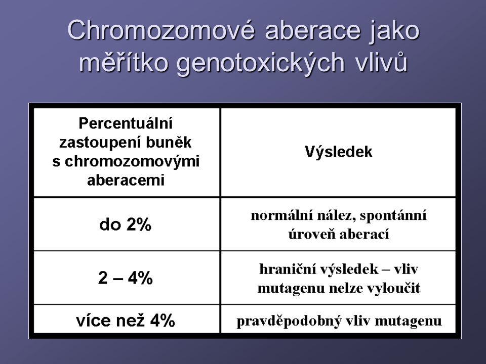 Chromozomové aberace jako měřítko genotoxických vlivů