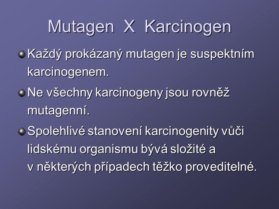 Mutagen X Karcinogen Každý prokázaný mutagen je suspektním karcinogenem. Ne všechny karcinogeny jsou rovněž mutagenní.