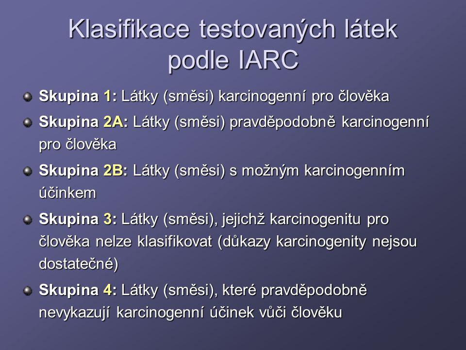 Klasifikace testovaných látek podle IARC