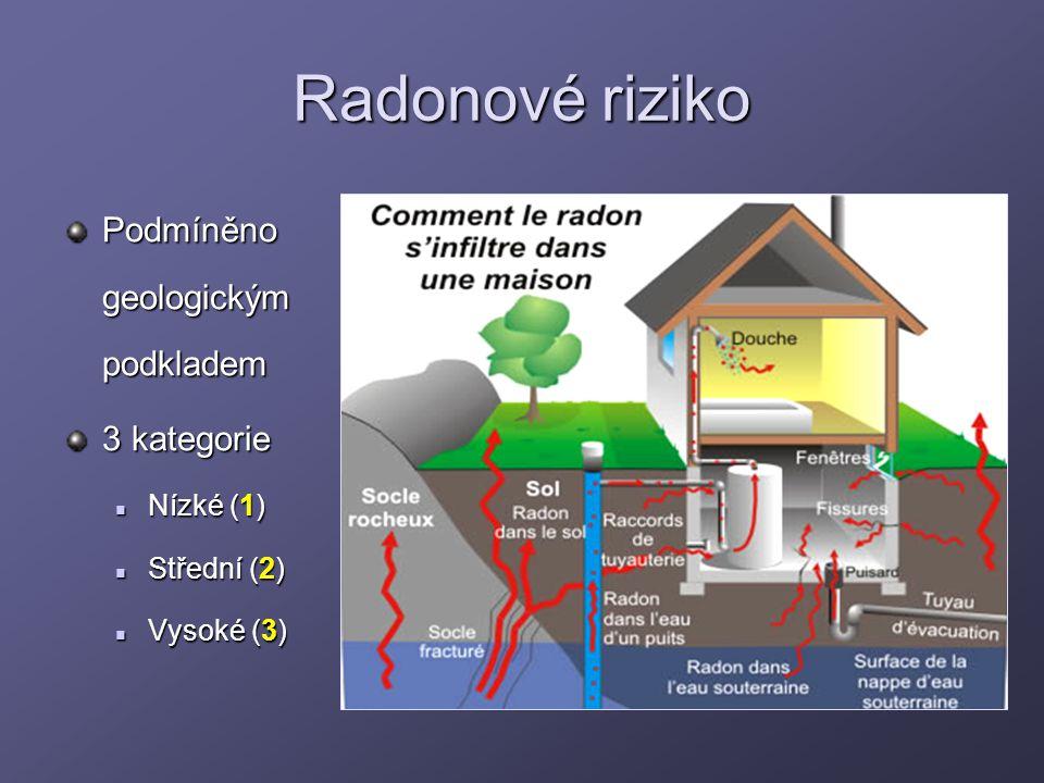 Radonové riziko Podmíněno geologickým podkladem 3 kategorie Nízké (1)