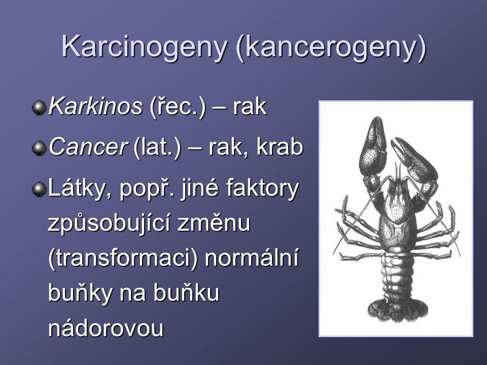 Karcinogeny (kancerogeny)