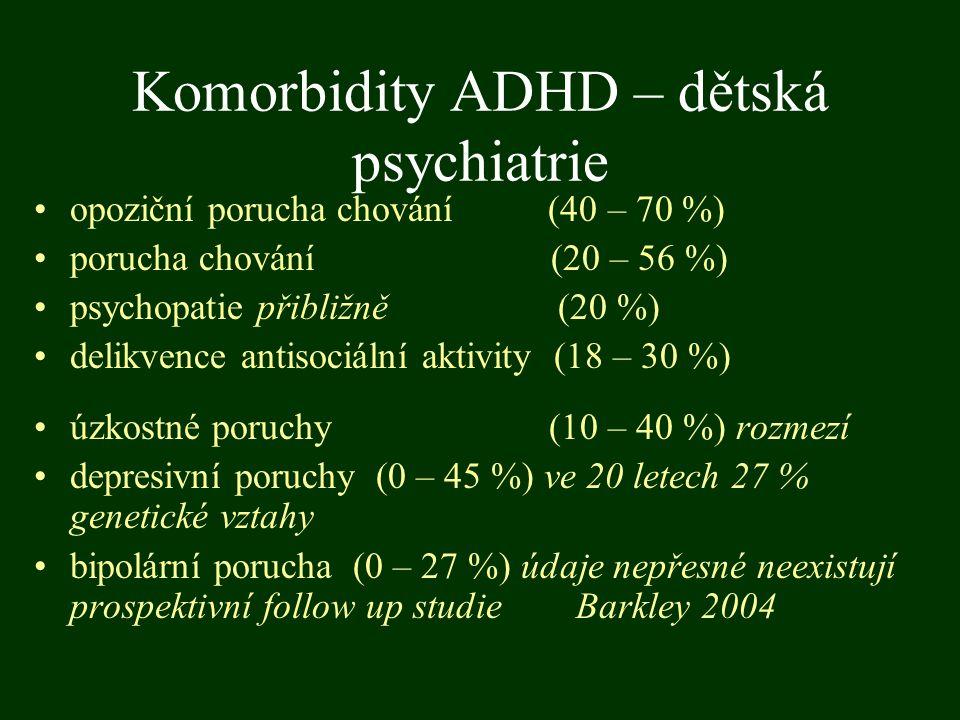 Komorbidity ADHD – dětská psychiatrie