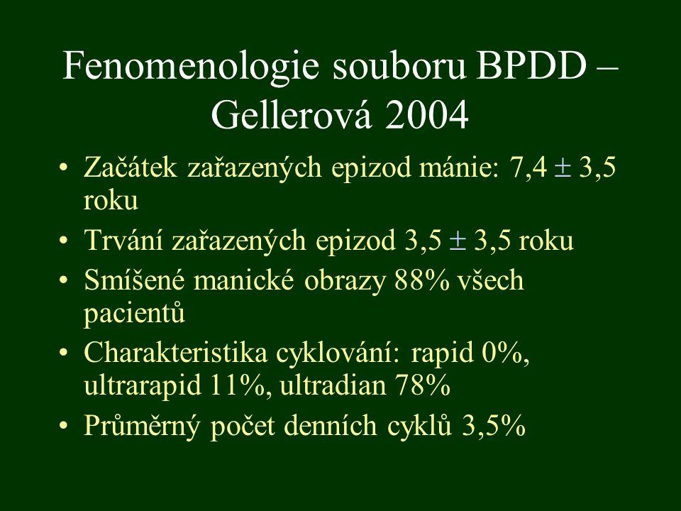 Fenomenologie souboru BPDD – Gellerová 2004