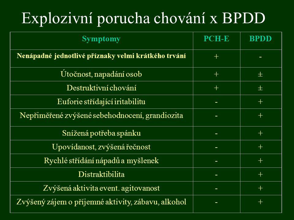 Explozivní porucha chování x BPDD