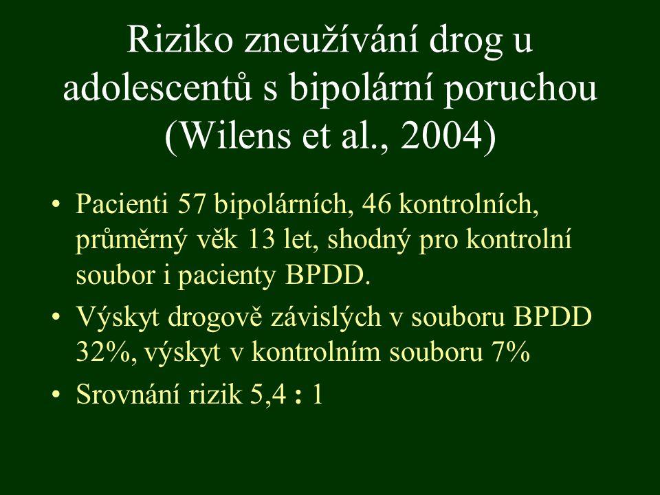 Riziko zneužívání drog u adolescentů s bipolární poruchou (Wilens et al., 2004)