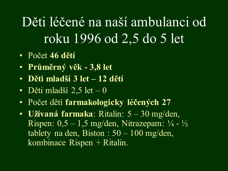 Děti léčené na naší ambulanci od roku 1996 od 2,5 do 5 let