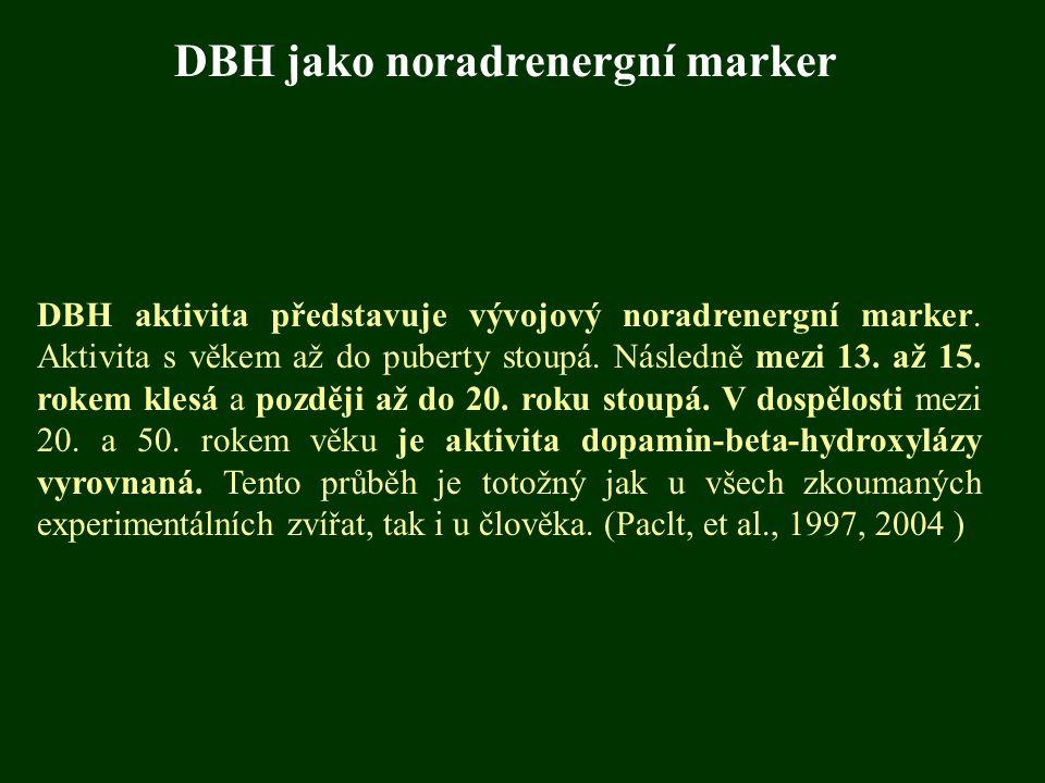 DBH jako noradrenergní marker