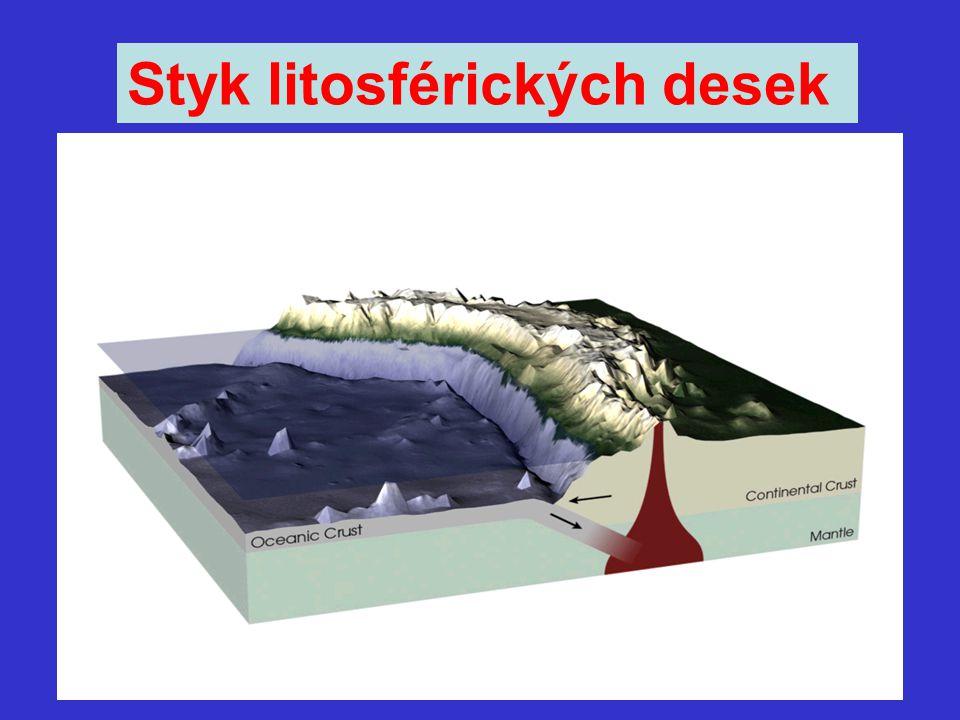 Styk litosférických desek