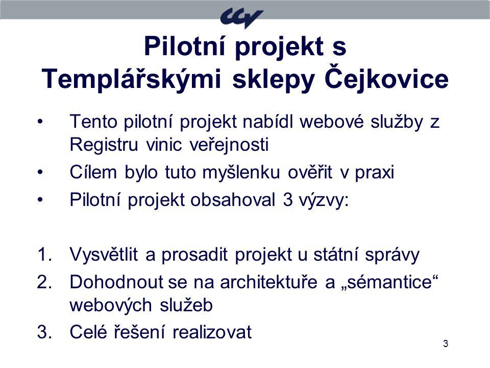Pilotní projekt s Templářskými sklepy Čejkovice