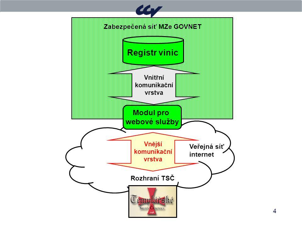 Registr vinic Modul pro webové služby Zabezpečená síť MZe GOVNET