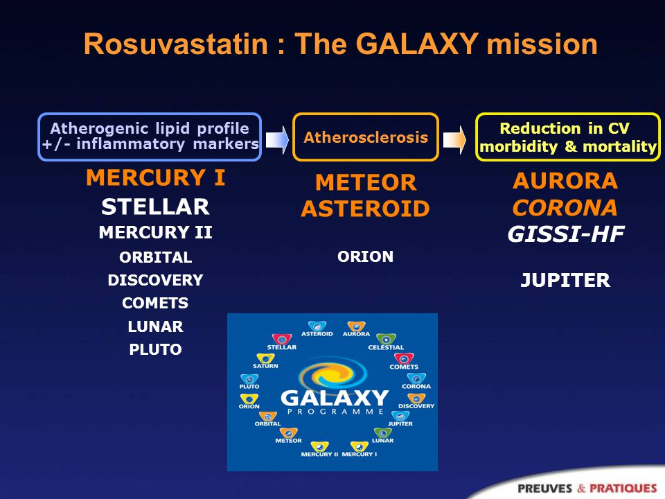 Rosuvastatin : The GALAXY mission