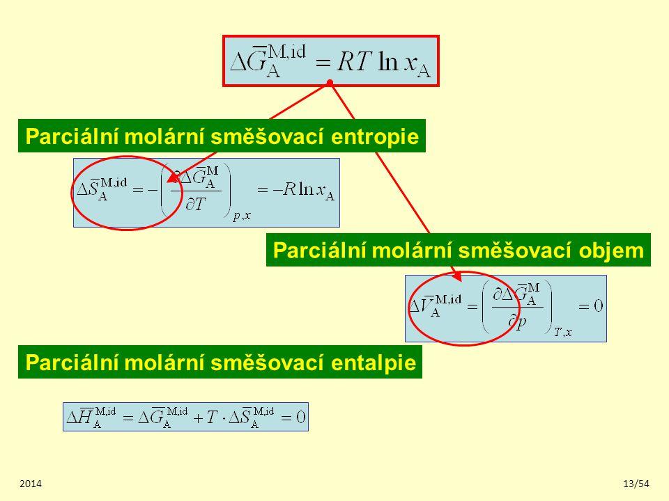 Parciální molární směšovací entropie
