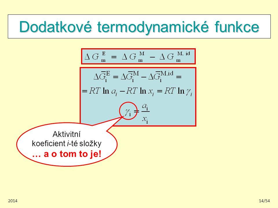 Dodatkové termodynamické funkce