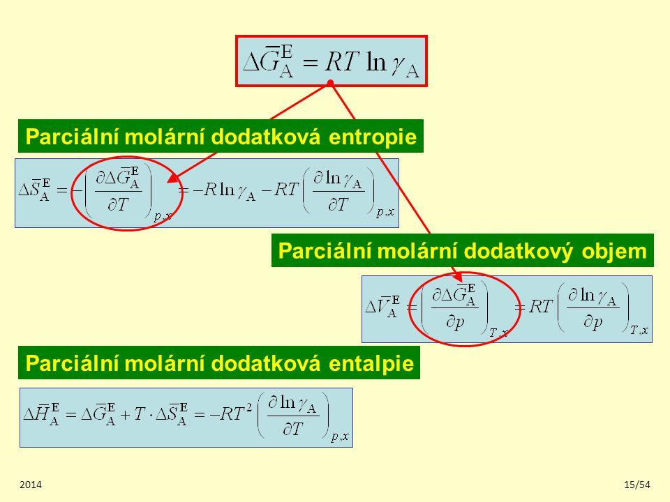Parciální molární dodatková entropie