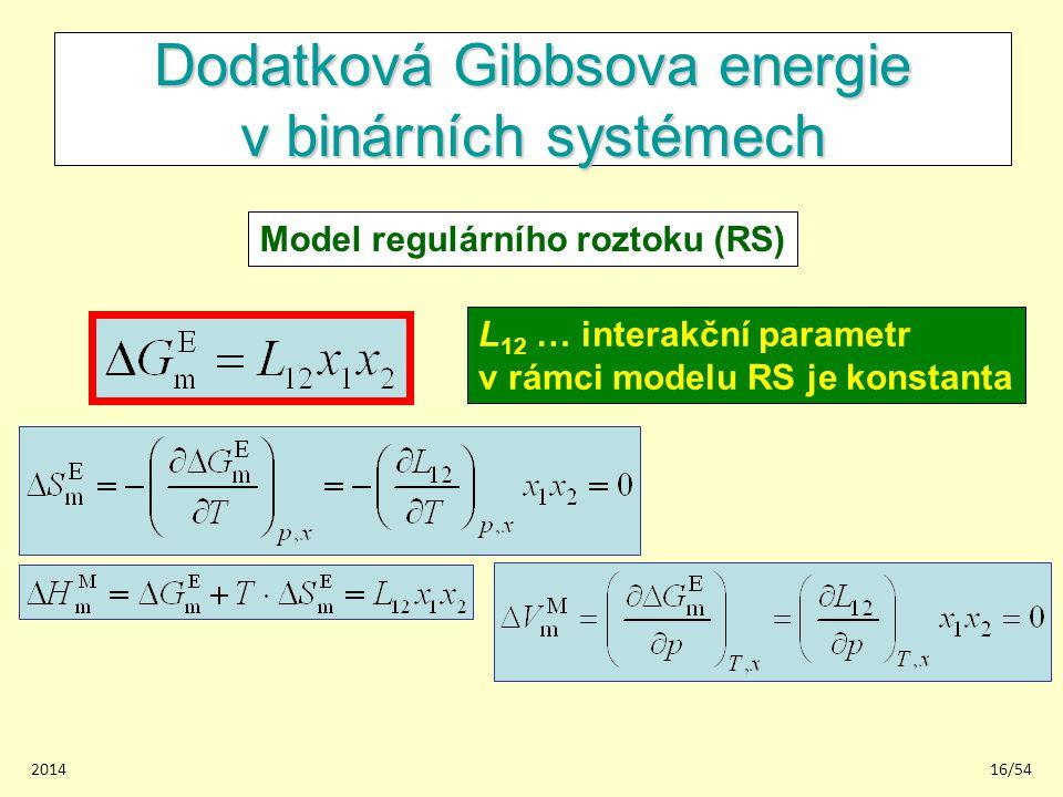 Dodatková Gibbsova energie v binárních systémech