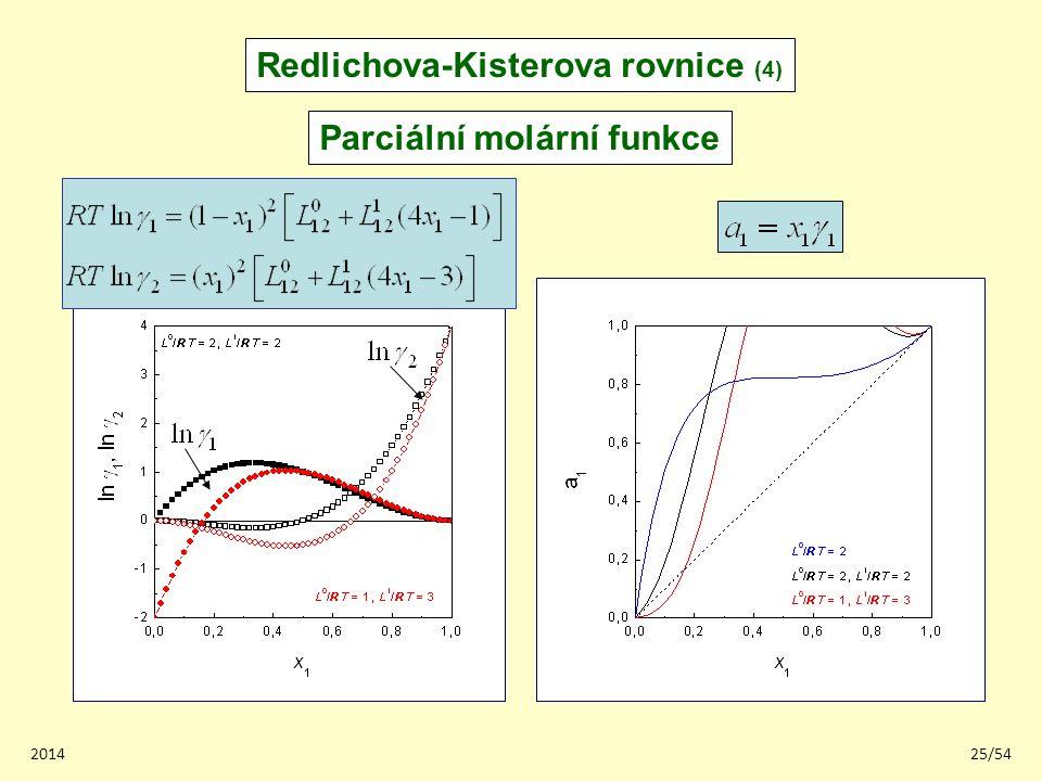 Redlichova-Kisterova rovnice (4) Parciální molární funkce