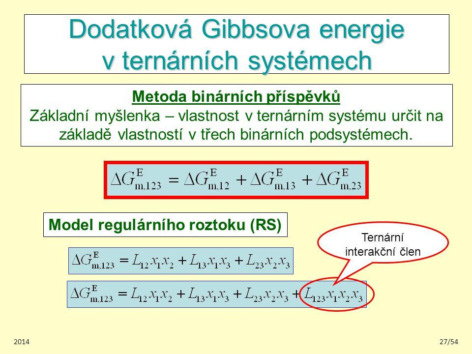 Metoda binárních příspěvků Model regulárního roztoku (RS)
