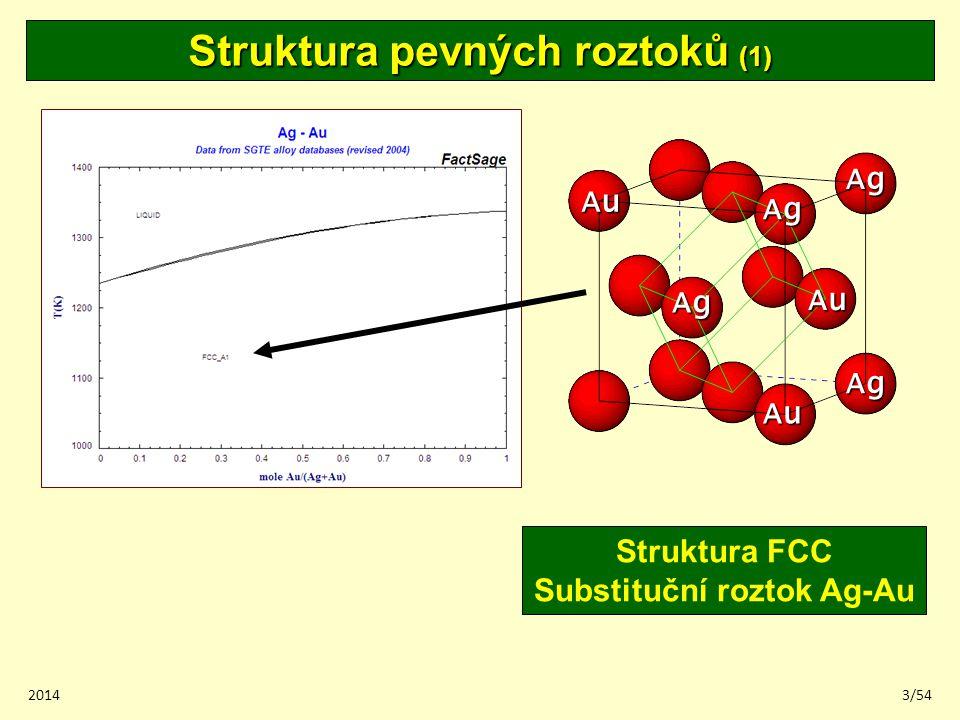 Struktura pevných roztoků (1) Substituční roztok Ag-Au