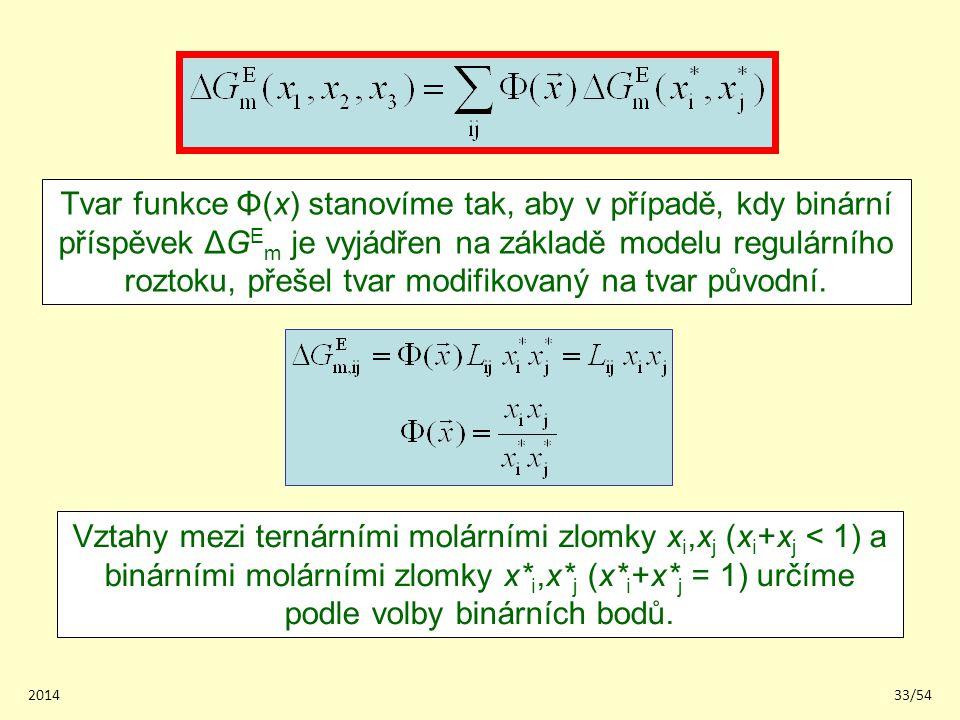 Tvar funkce Φ(x) stanovíme tak, aby v případě, kdy binární příspěvek ΔGEm je vyjádřen na základě modelu regulárního roztoku, přešel tvar modifikovaný na tvar původní.